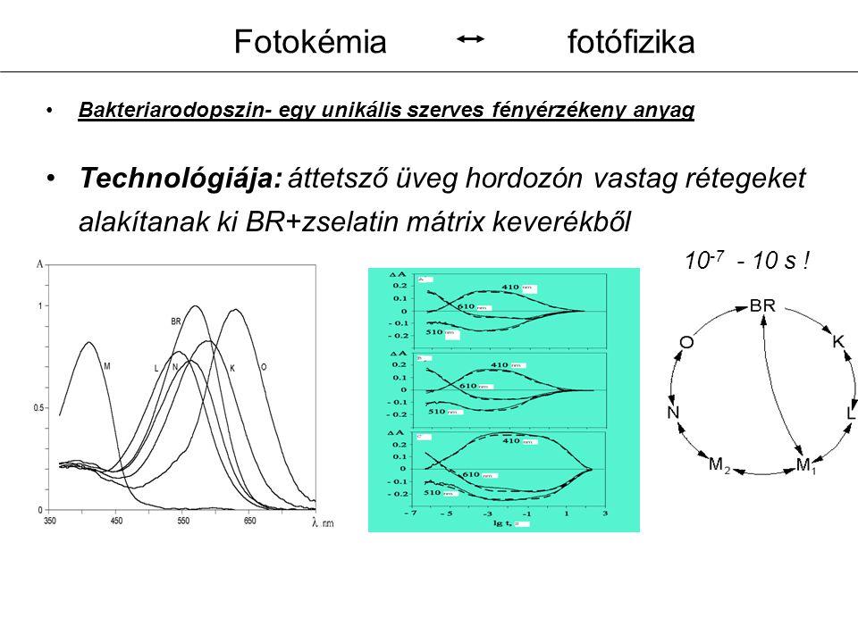 Fotokémia fotófizika Bakteriarodopszin- egy unikális szerves fényérzékeny anyag.