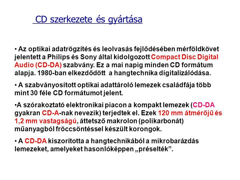 CD szerkezete és gyártása
