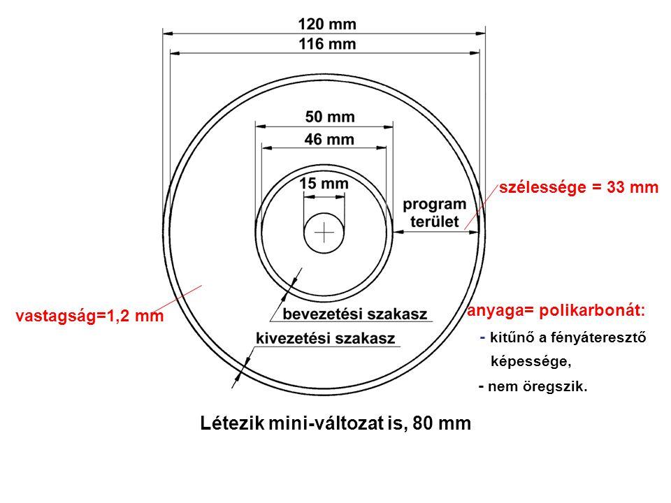 anyaga= polikarbonát: Létezik mini-változat is, 80 mm