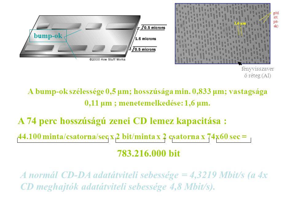 fényvisszaverő réteg (Al)