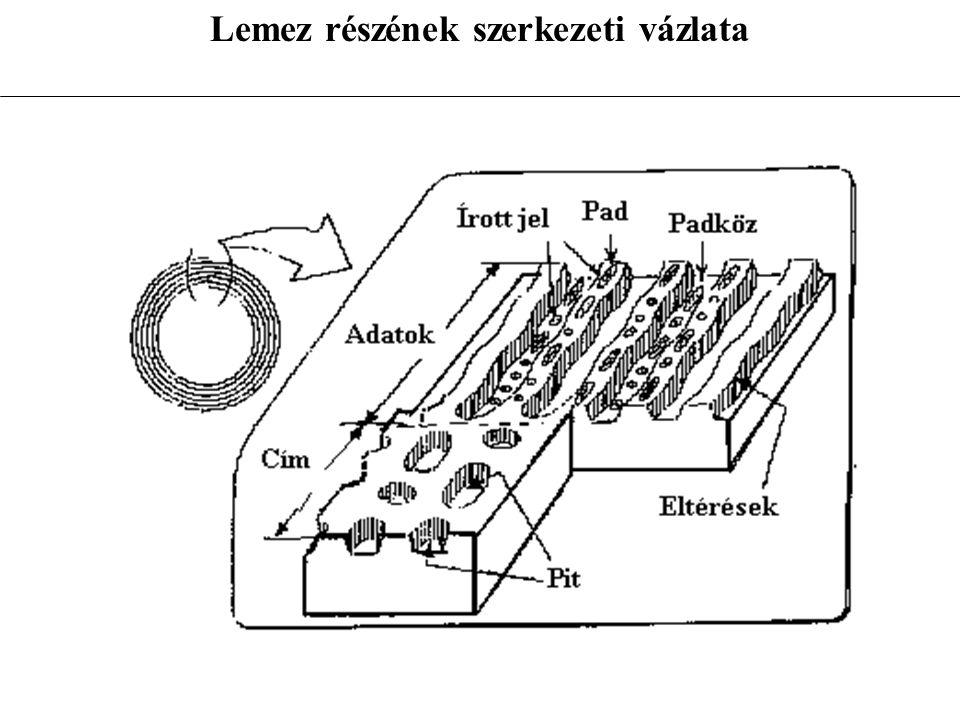 Lemez részének szerkezeti vázlata