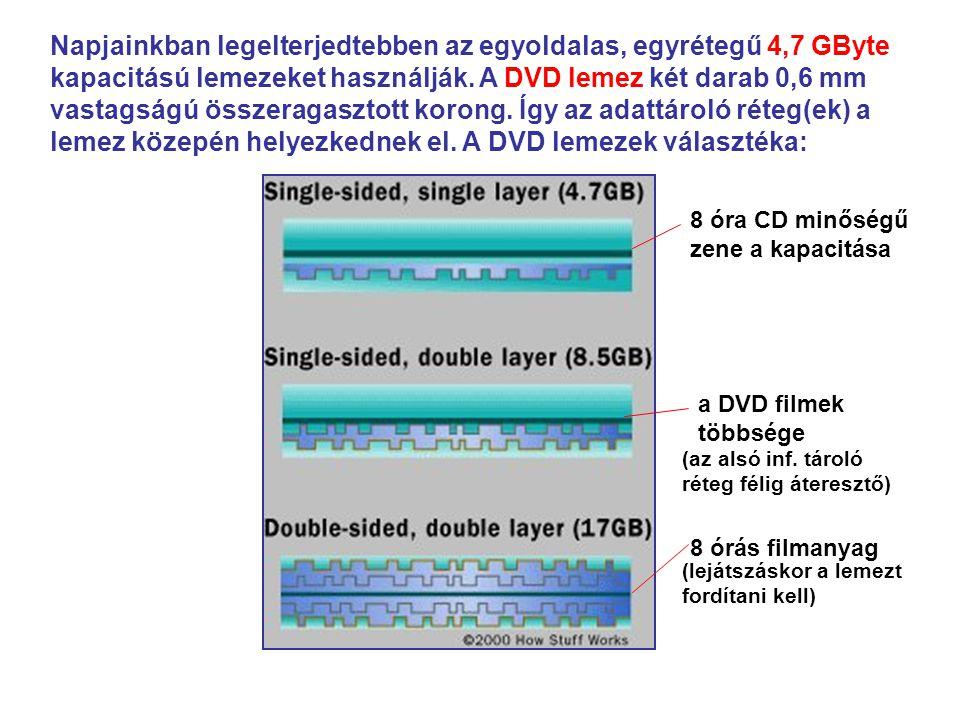 Napjainkban legelterjedtebben az egyoldalas, egyrétegű 4,7 GByte kapacitású lemezeket használják. A DVD lemez két darab 0,6 mm vastagságú összeragasztott korong. Így az adattároló réteg(ek) a lemez közepén helyezkednek el. A DVD lemezek választéka: