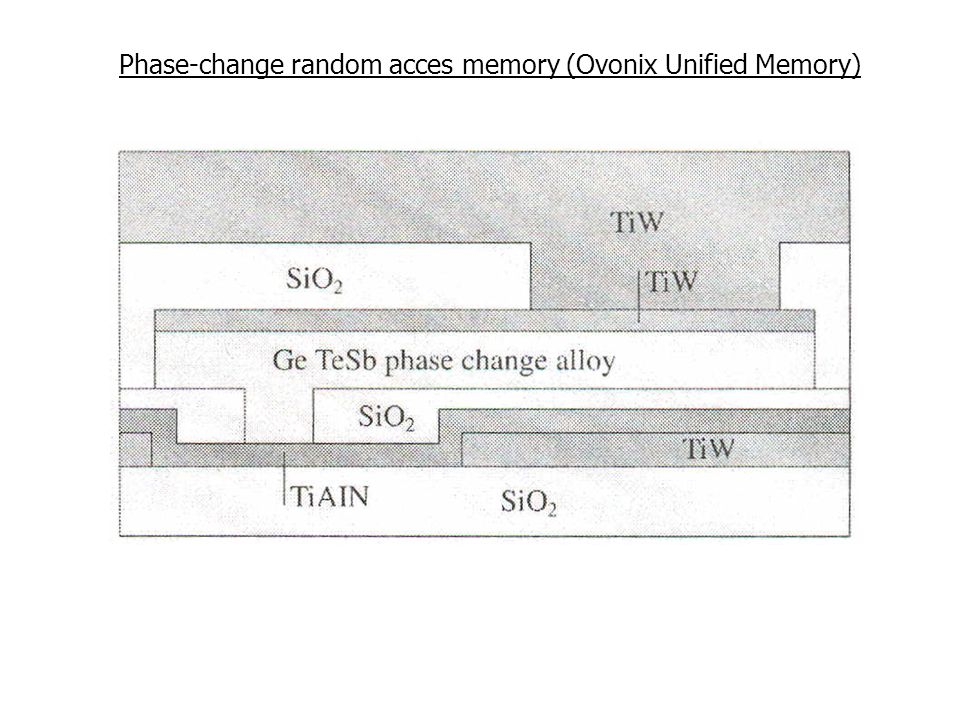 Phase-change random acces memory (Ovonix Unified Memory)