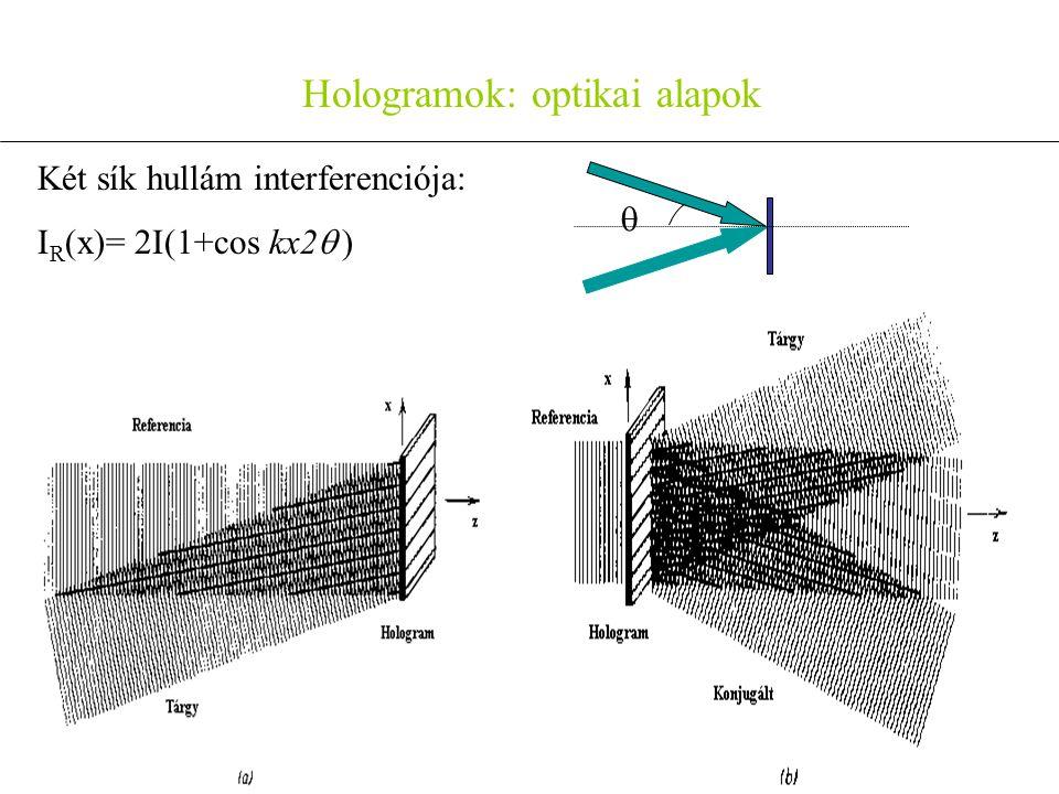 Hologramok: optikai alapok