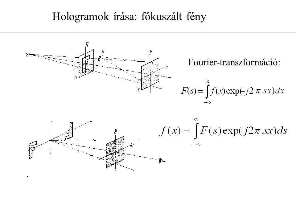 Hologramok írása: fókuszált fény
