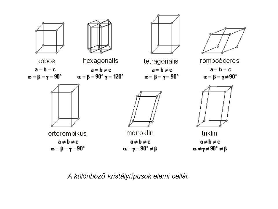 A különböző kristálytípusok elemi cellái.