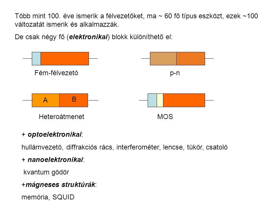 Több mint 100. éve ismerik a félvezetőket, ma ~ 60 fő típus eszközt, ezek ~100 változatát ismerik és alkalmazzák.