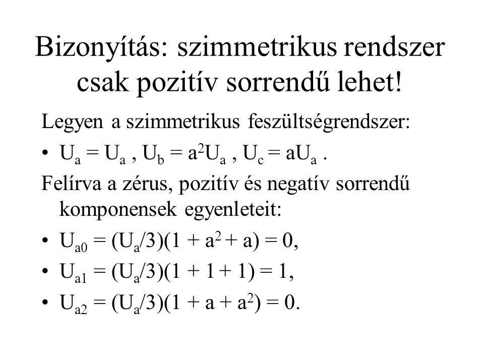 Bizonyítás: szimmetrikus rendszer csak pozitív sorrendű lehet!