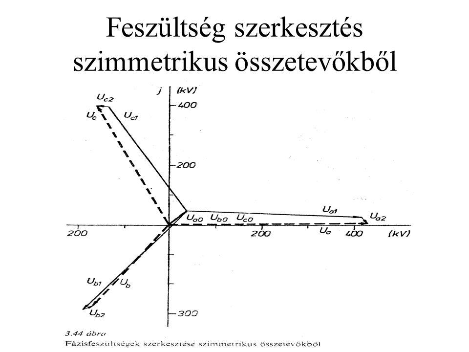 Feszültség szerkesztés szimmetrikus összetevőkből
