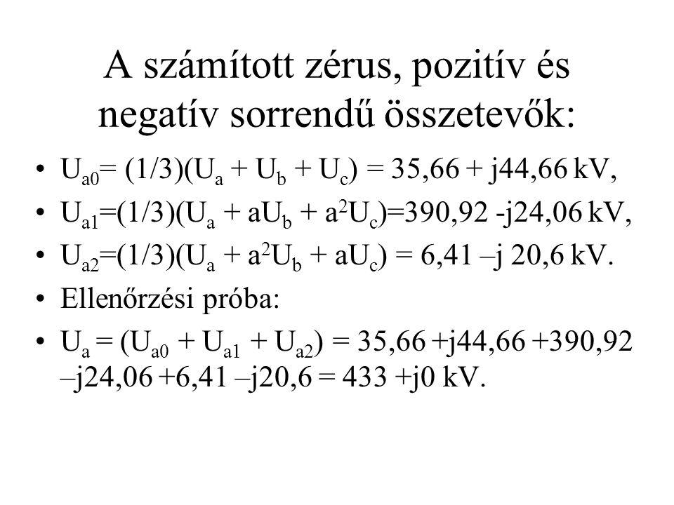 A számított zérus, pozitív és negatív sorrendű összetevők: