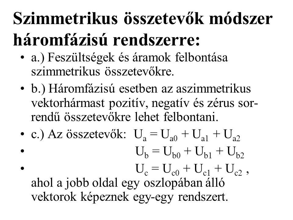 Szimmetrikus összetevők módszer háromfázisú rendszerre: