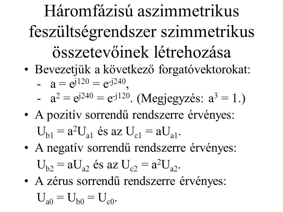 Háromfázisú aszimmetrikus feszültségrendszer szimmetrikus összetevőinek létrehozása