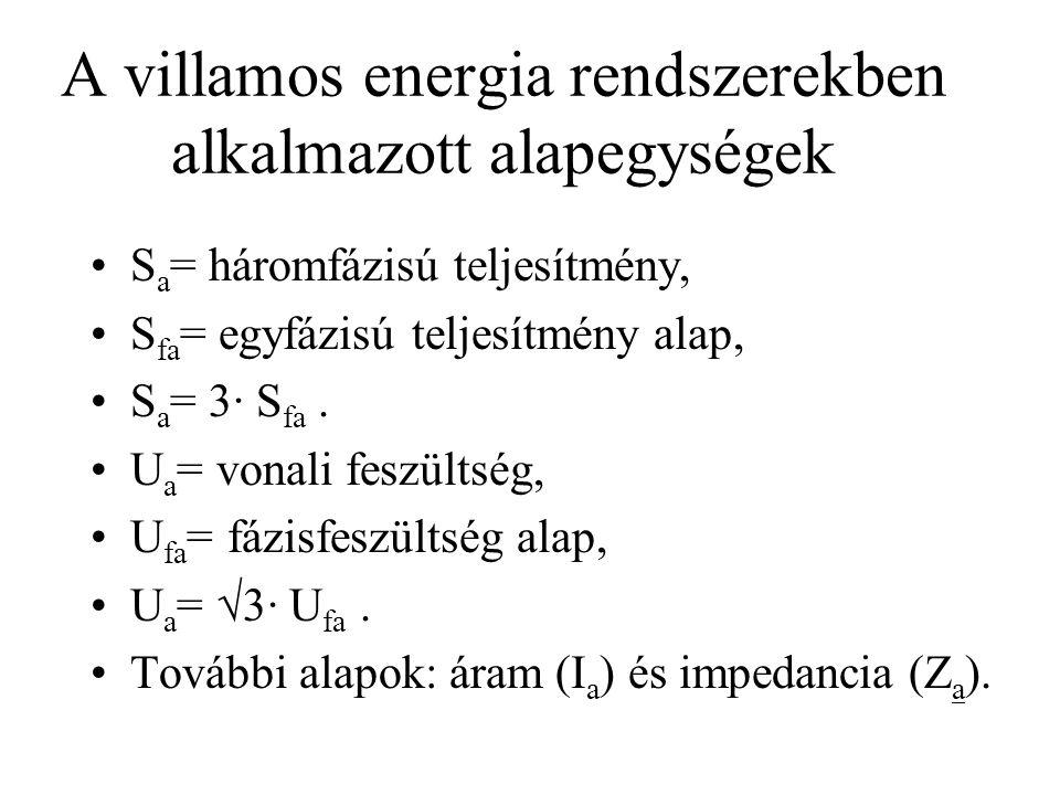 A villamos energia rendszerekben alkalmazott alapegységek