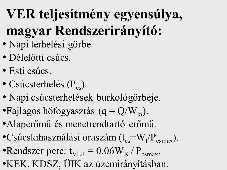 VER teljesítmény egyensúlya, magyar Rendszerirányító: