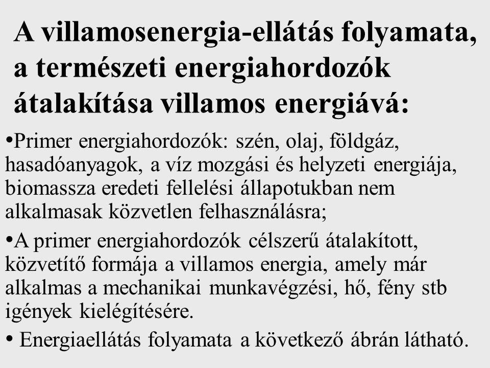 A villamosenergia-ellátás folyamata, a természeti energiahordozók átalakítása villamos energiává: