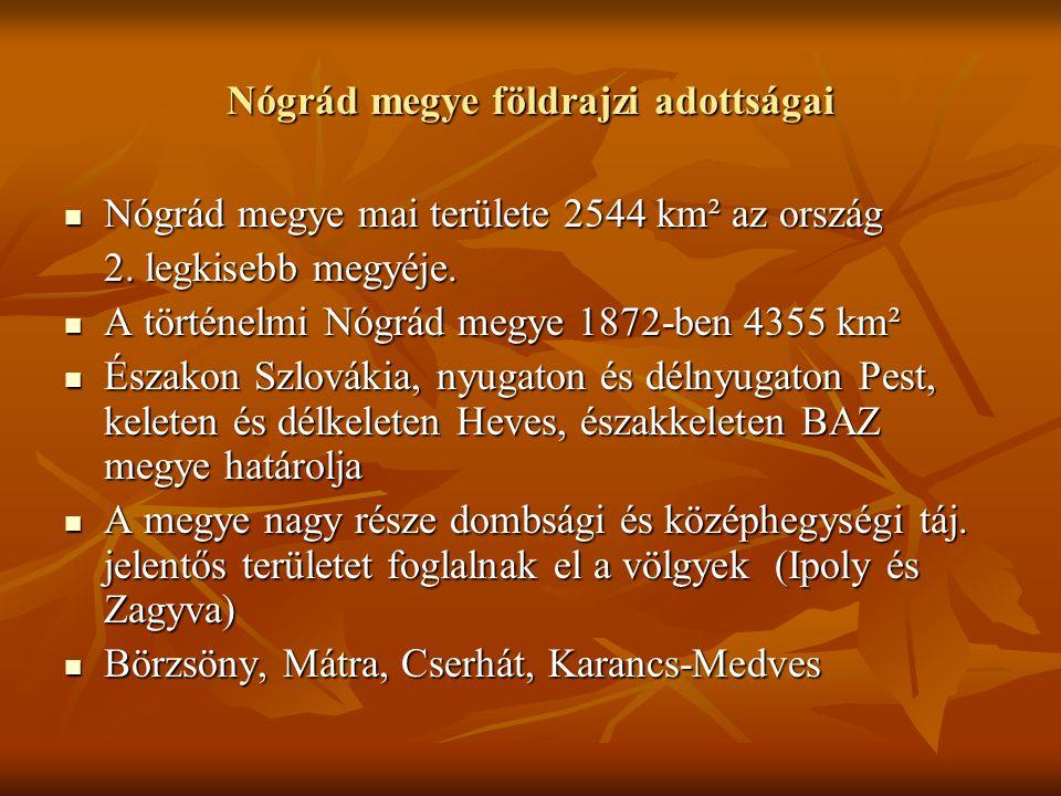 Nógrád megye földrajzi adottságai