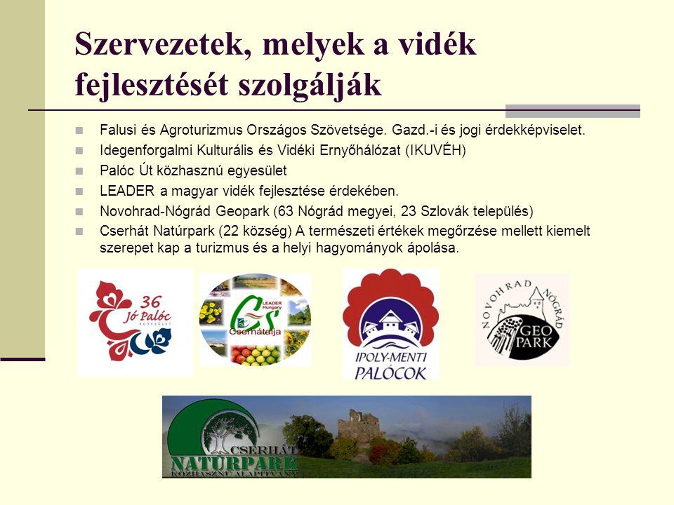 Szervezetek, melyek a vidék fejlesztését szolgálják