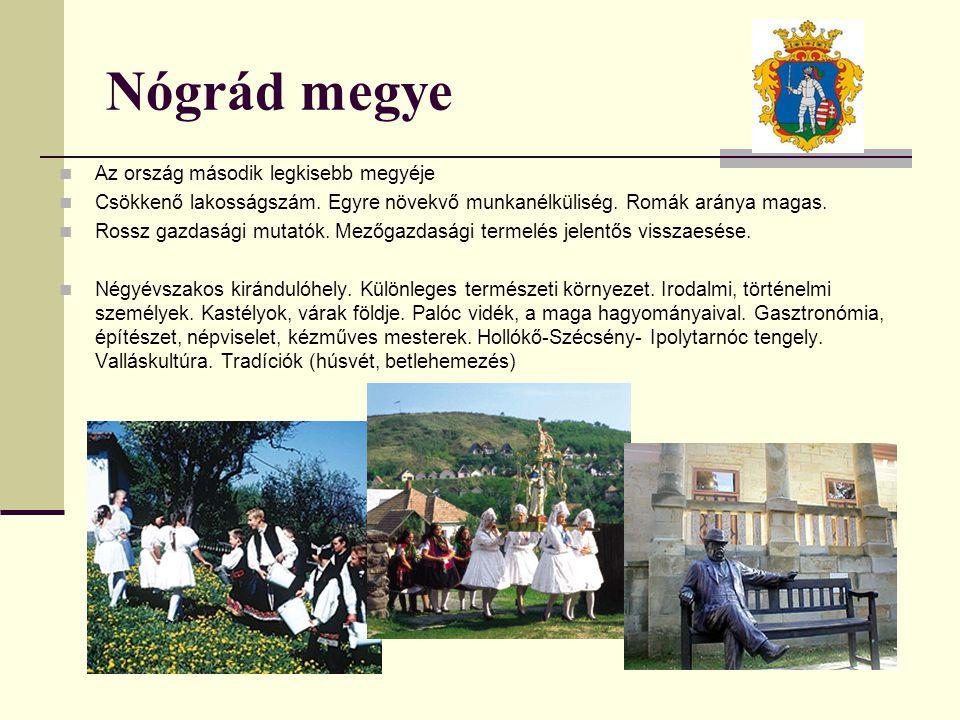 Nógrád megye Az ország második legkisebb megyéje