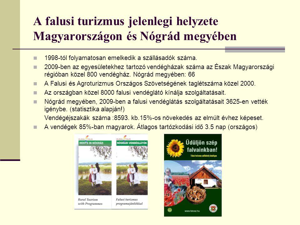A falusi turizmus jelenlegi helyzete Magyarországon és Nógrád megyében
