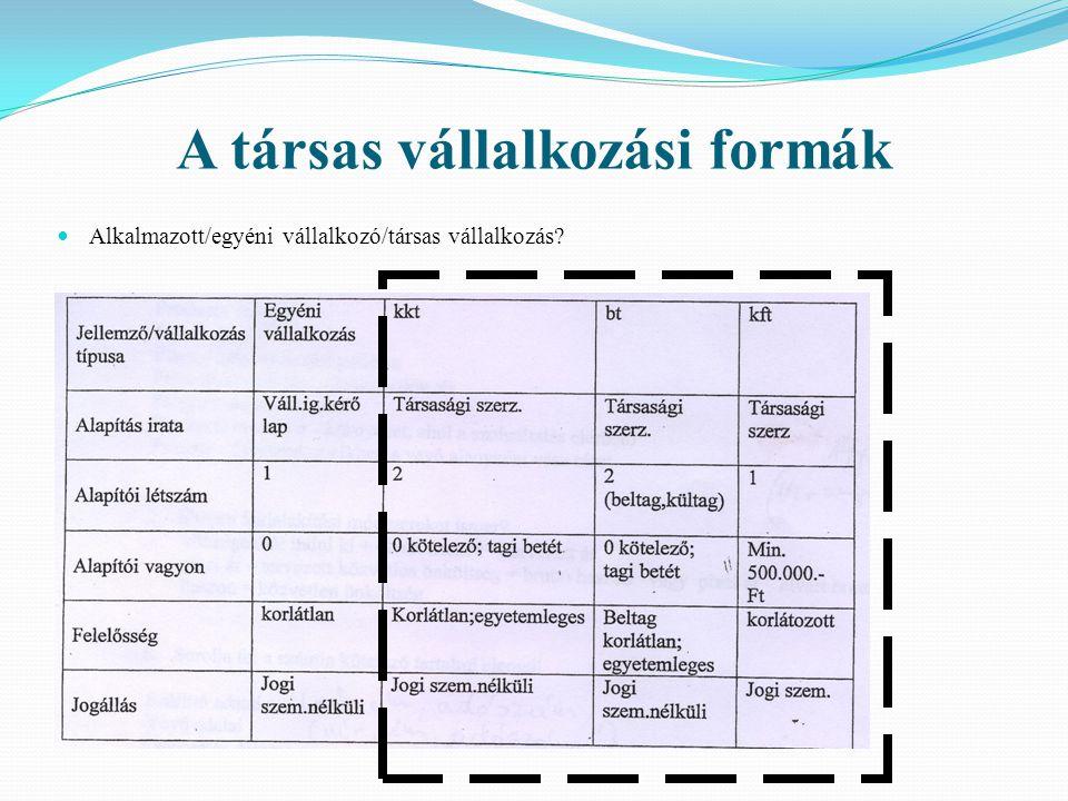 A társas vállalkozási formák