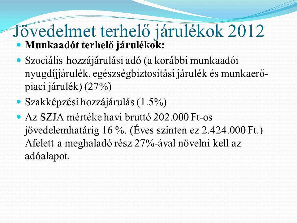 Jövedelmet terhelő járulékok 2012