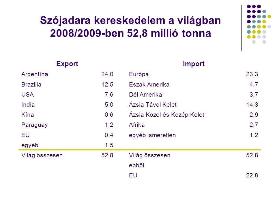Szójadara kereskedelem a világban 2008/2009-ben 52,8 millió tonna