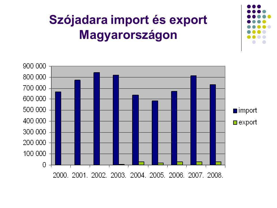 Szójadara import és export Magyarországon