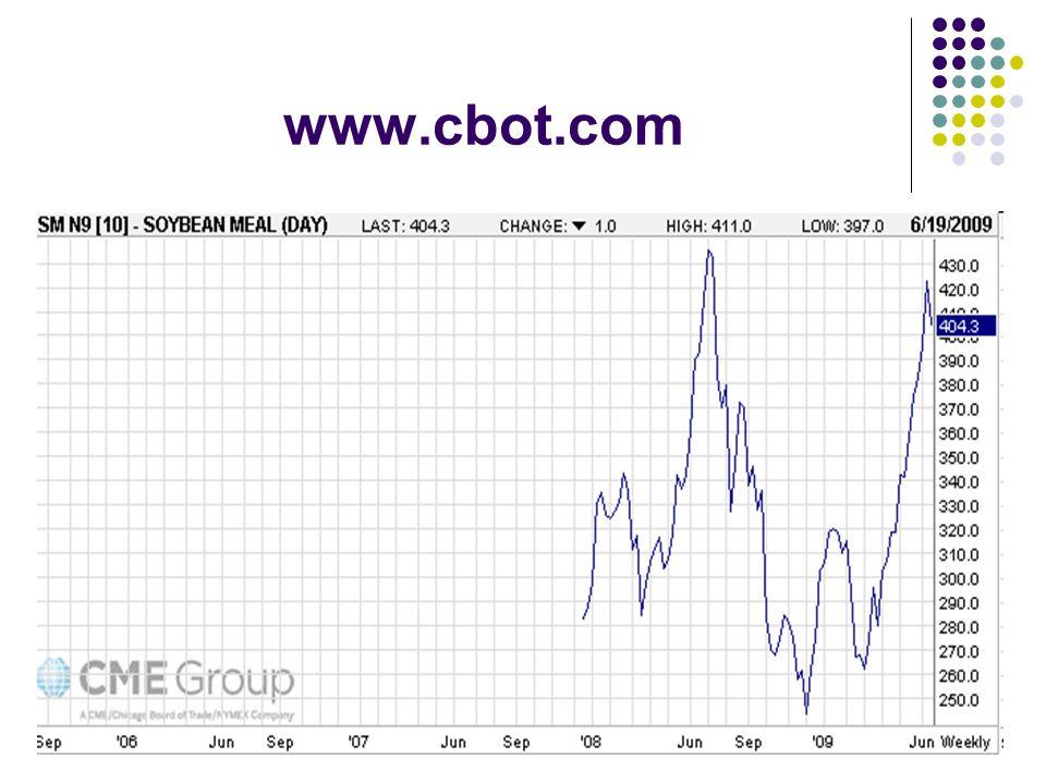 www.cbot.com