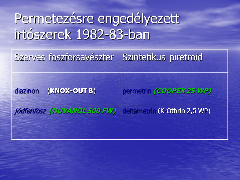 Permetezésre engedélyezett irtószerek 1982-83-ban