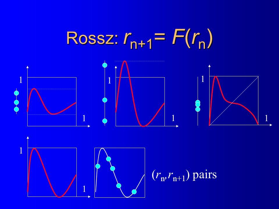 Rossz: rn+1= F(rn) 1 1 1 1 1 1 1 (rn,rn+1) pairs 1