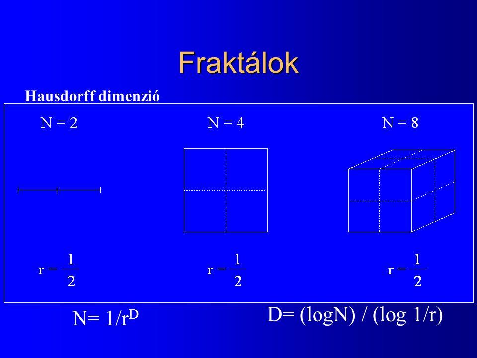 Fraktálok Hausdorff dimenzió D= (logN) / (log 1/r) N= 1/rD