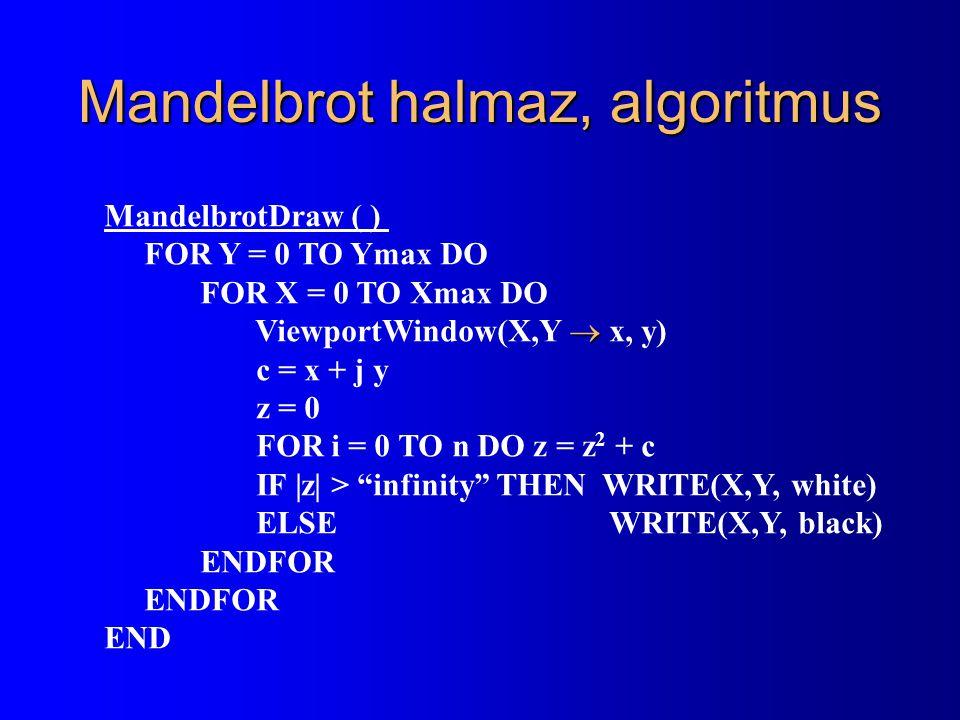 Mandelbrot halmaz, algoritmus