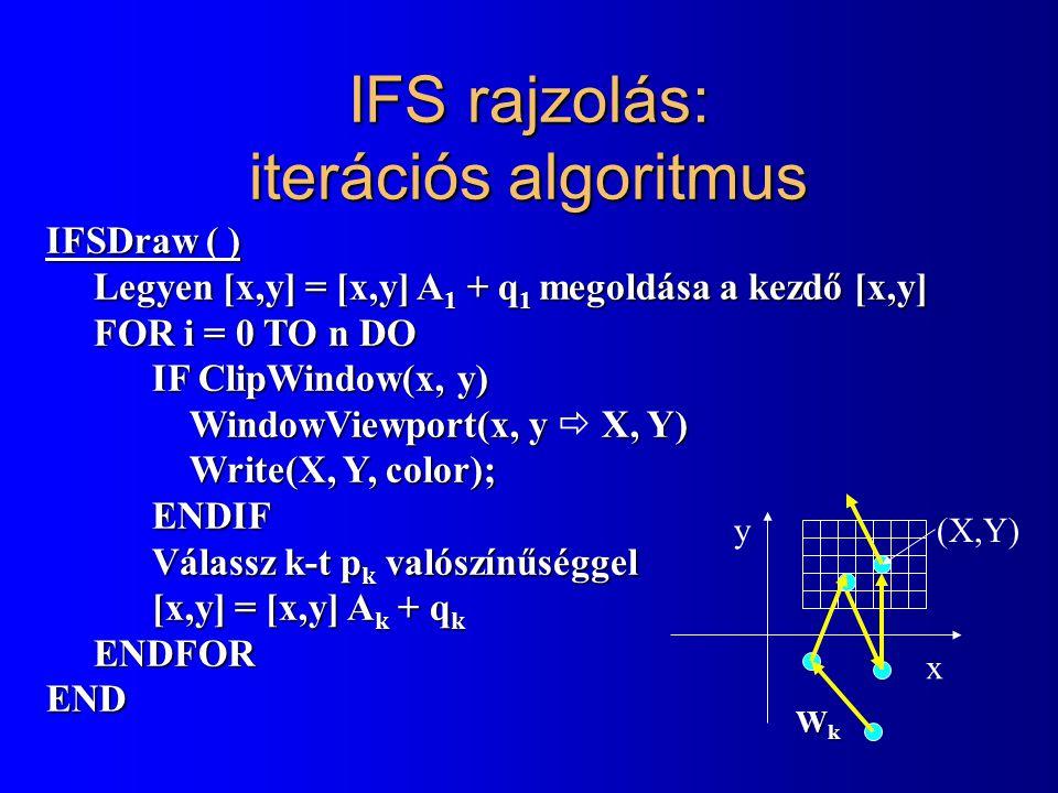 IFS rajzolás: iterációs algoritmus