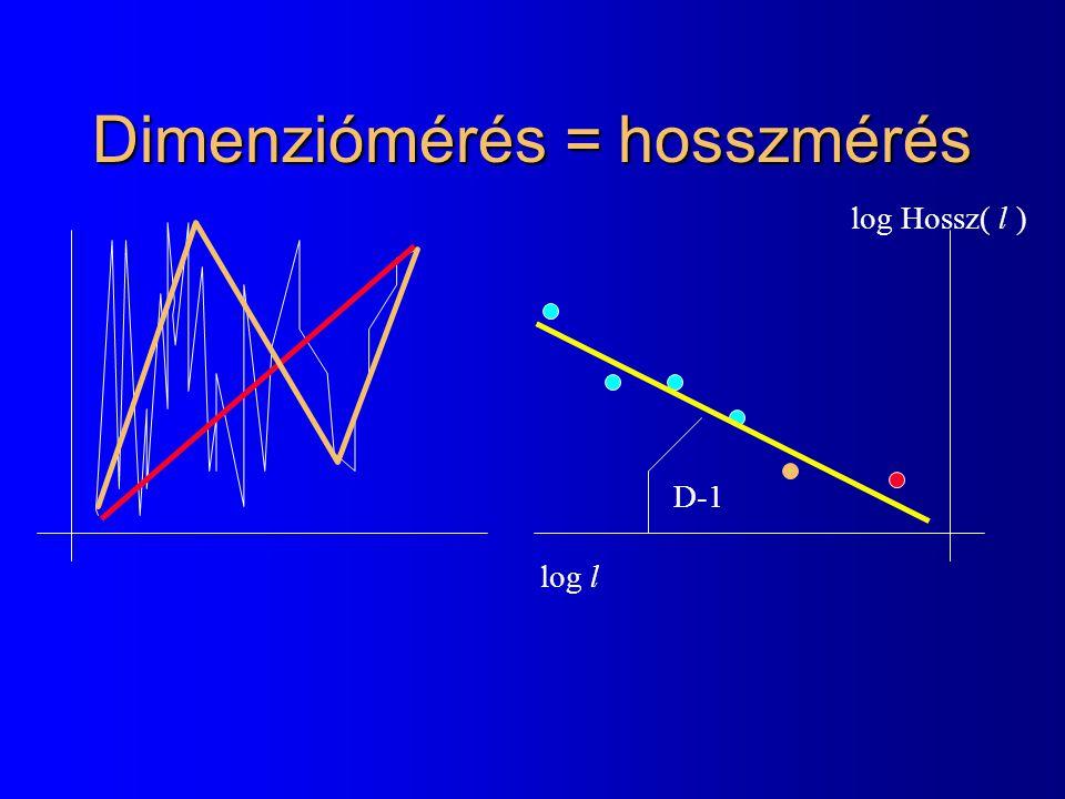 Dimenziómérés = hosszmérés