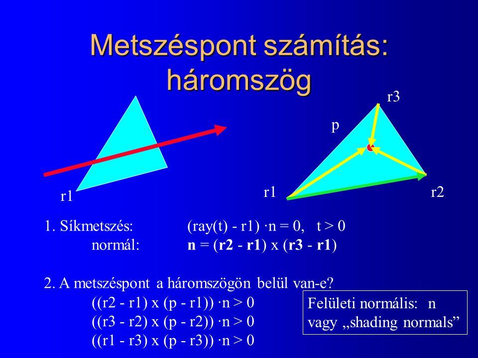 Metszéspont számítás: háromszög