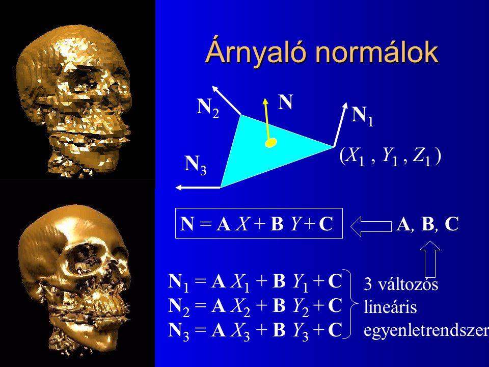 Árnyaló normálok N N2 N1 N3 (X1 , Y1 , Z1 ) N = A X + B Y + C A, B, C