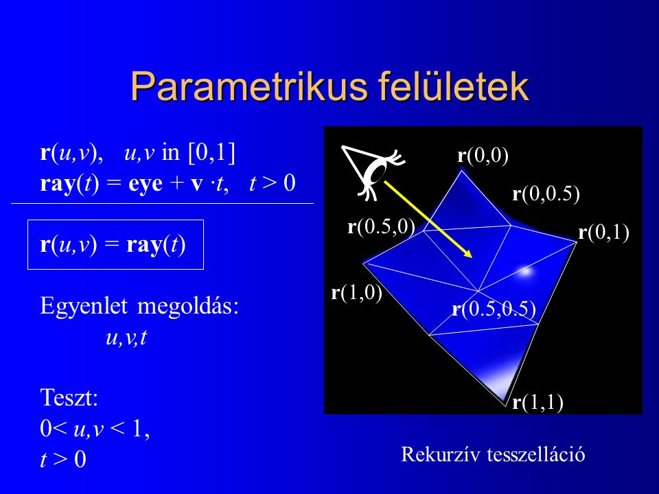 Parametrikus felületek