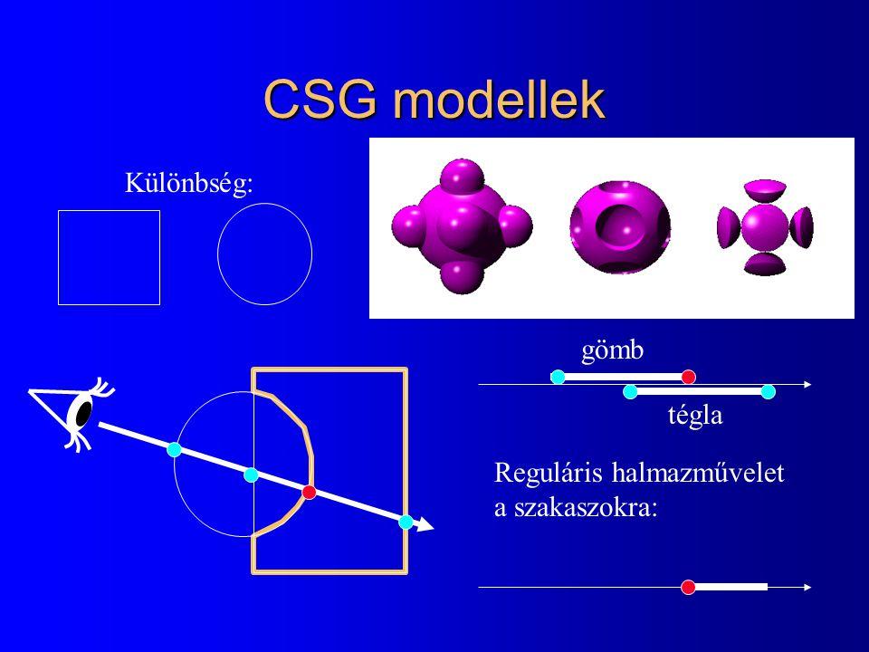 CSG modellek Különbség: gömb tégla Reguláris halmazművelet