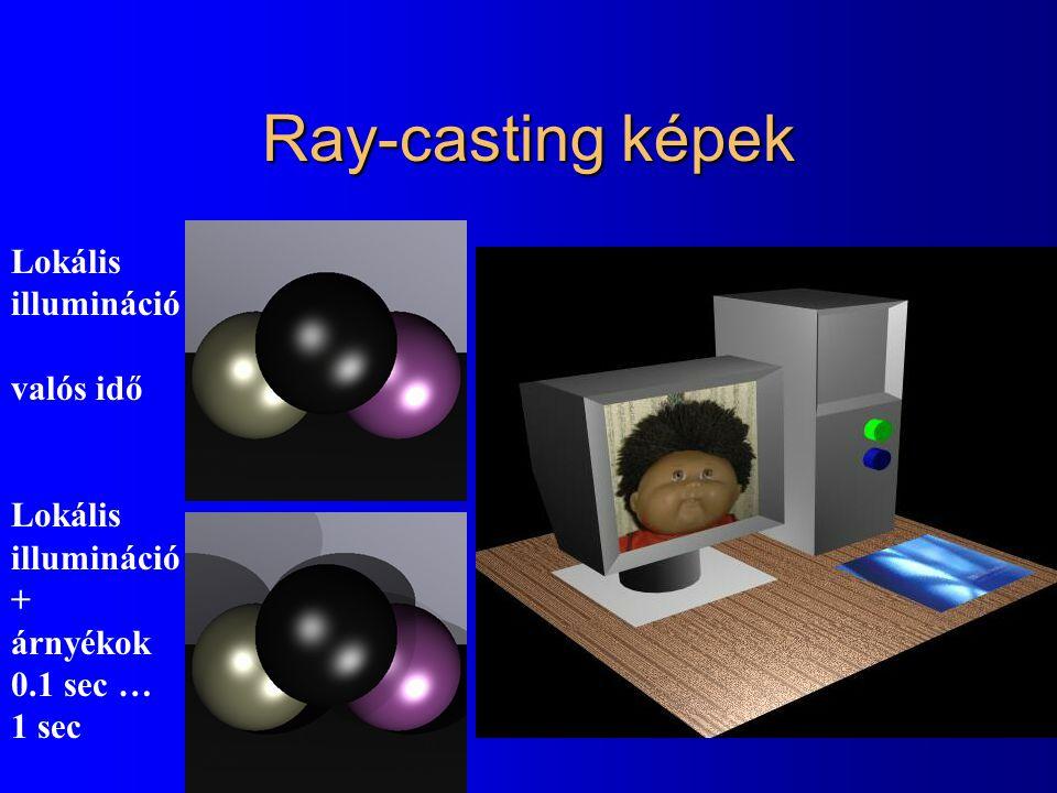 Ray-casting képek Lokális illumináció valós idő + árnyékok 0.1 sec …