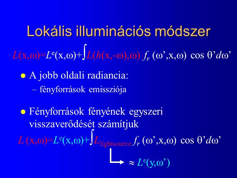 Lokális illuminációs módszer