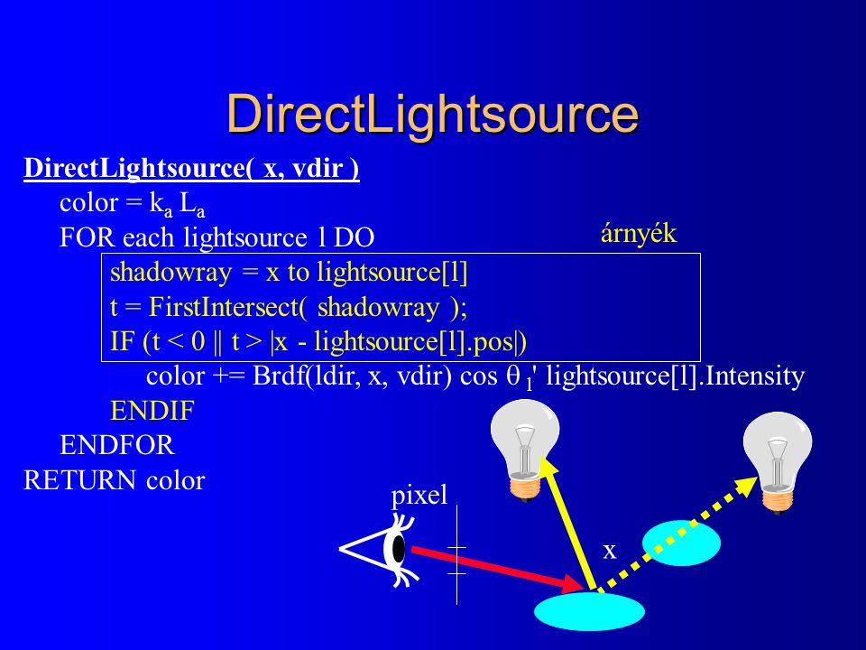 DirectLightsource DirectLightsource( x, vdir ) color = ka La