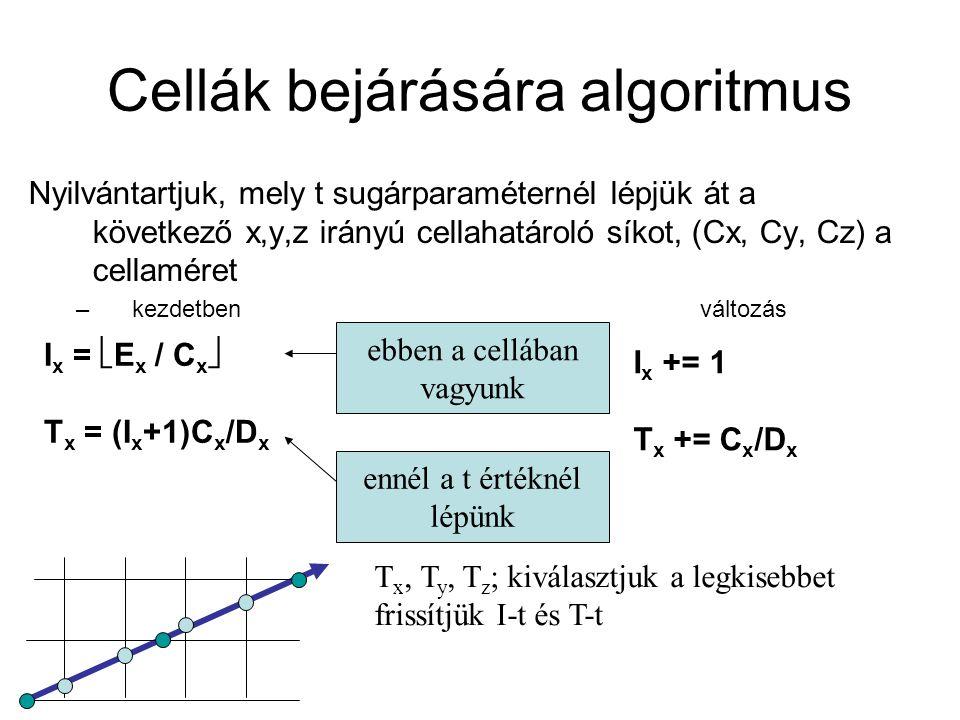 Cellák bejárására algoritmus
