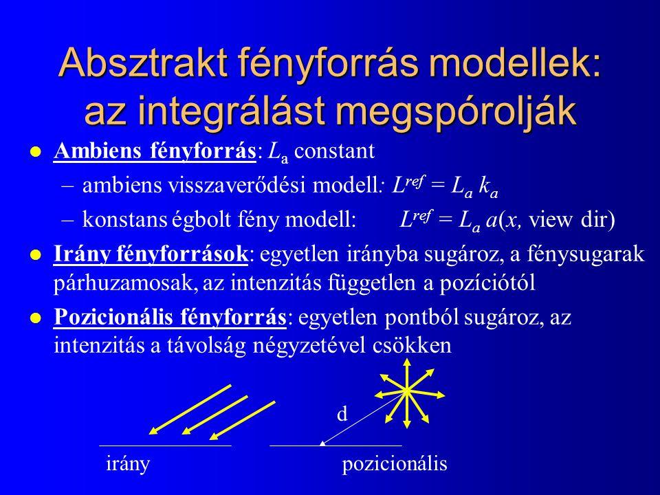 Absztrakt fényforrás modellek: az integrálást megspórolják