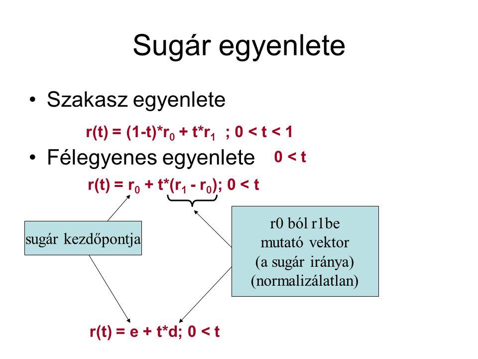 Sugár egyenlete Szakasz egyenlete Félegyenes egyenlete