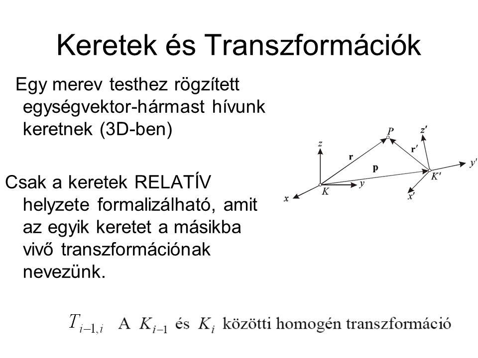 Keretek és Transzformációk