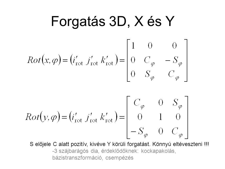 Forgatás 3D, X és Y S előjele C alatt pozitív, kivéve Y körüli forgatást. Könnyú eltéveszteni !!! -3 szájbarágós dia, érdeklődőknek: kockapakolás,