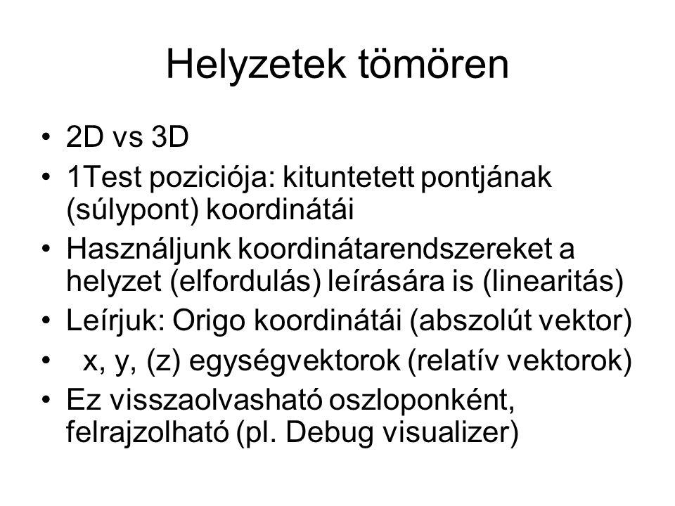 Helyzetek tömören 2D vs 3D