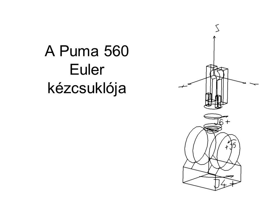 A Puma 560 Euler kézcsuklója