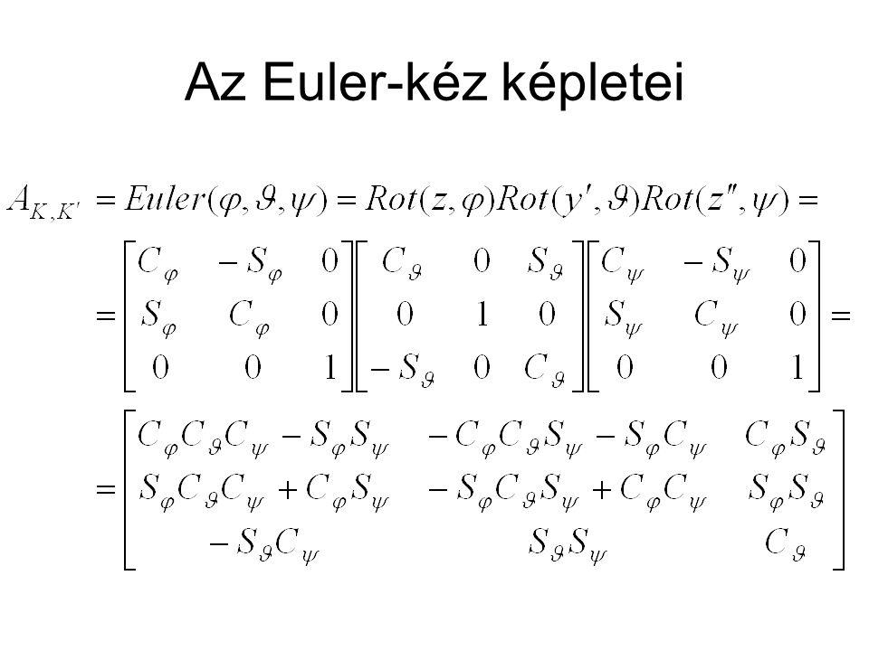 Az Euler-kéz képletei