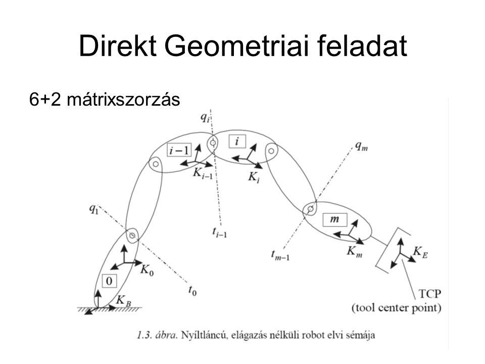 Direkt Geometriai feladat